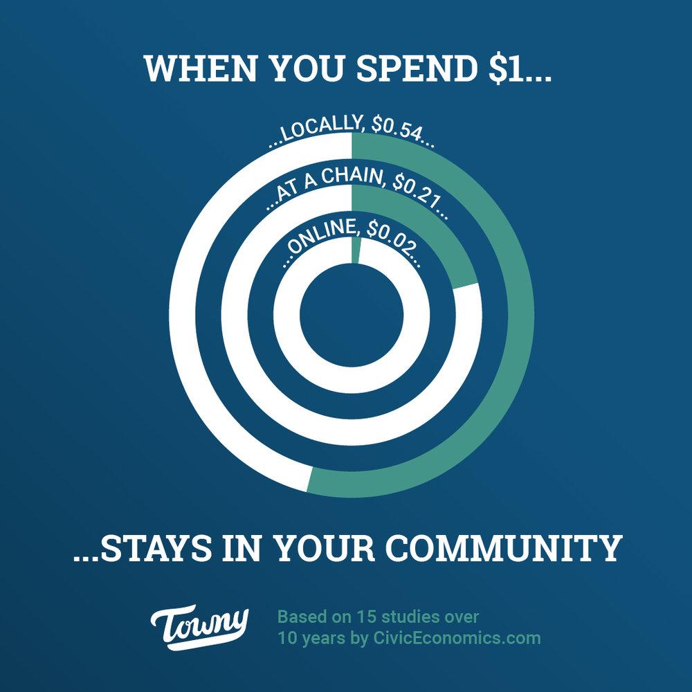 Towny_StatsGraphic_BothFBIG.jpg