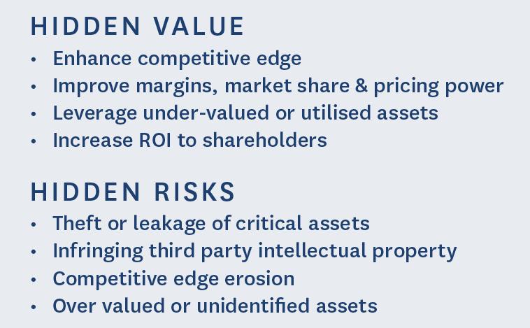 Hidden Value Symbol