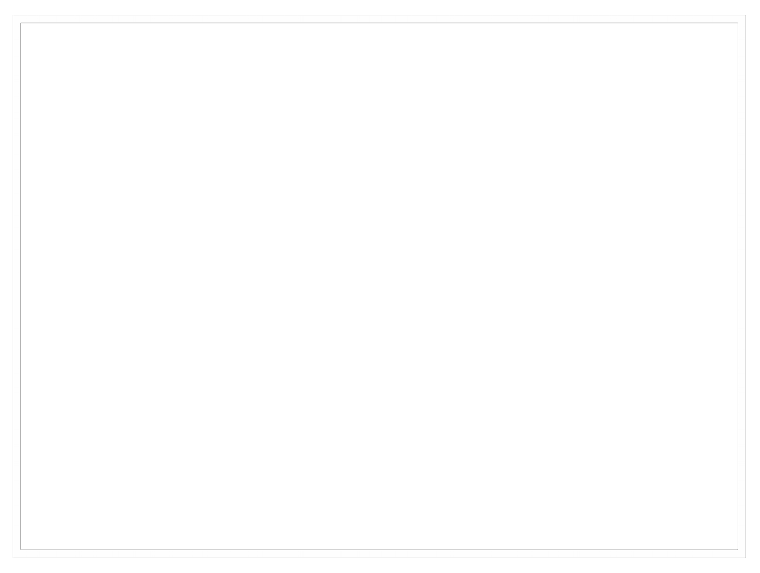 HOME / Home Ownership Made Easy