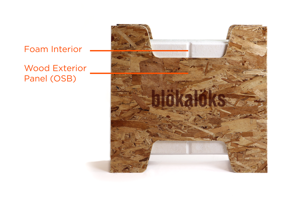 Our blöks are made entirely in North America.