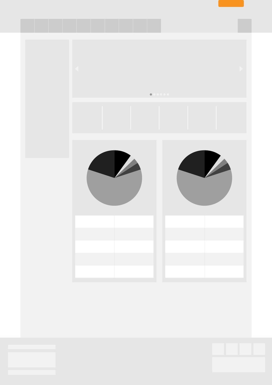Account Dashboard