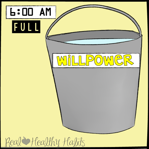 Willpower is like a bucket of water. understand what willpower is and how it gets drained | Pulling BACK The Curtain On Willpower | realhealthyhabits.com