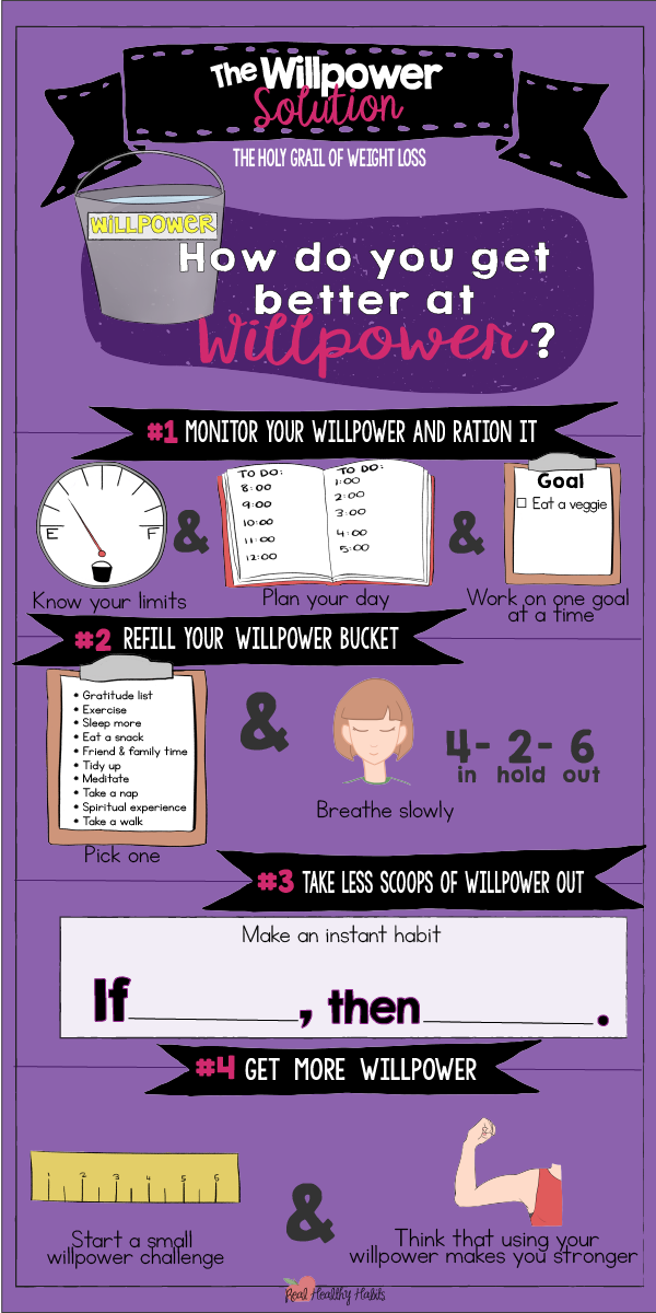 Get Better at Willpower to Lose Weight Infographic | The Willpower Solution | realhealthyhabits.com