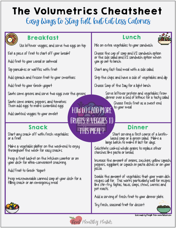 Teh Volumetrics Cheatsheet PDF Image.png