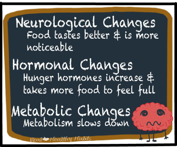 Several Forces work together to cause weight regain after dieting. Change your weight loss mindset from a short term diet fix to long term lifestyle changes.  | You need to make changes that are both enjoyable and sustainable. | www.realhealthyhabits.com