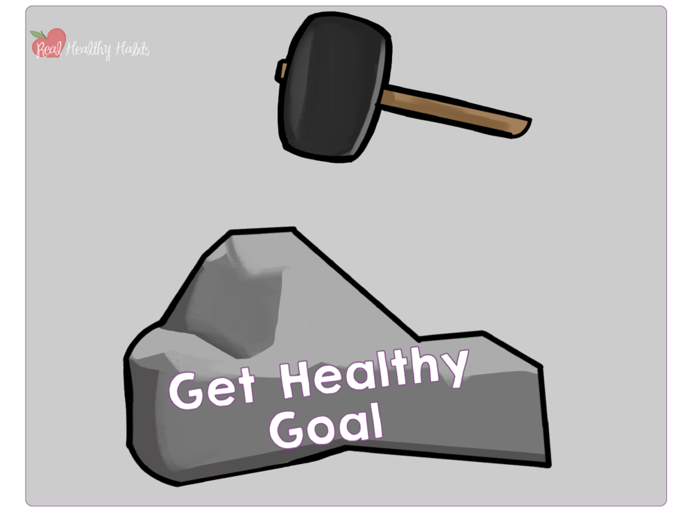 SMART Goals Aren't Enough. You Need Systems to Finally Reach Your Health and Weight Loss Goals. And, Those Systems Need to Be the FRESHEST. | Systems Are Where It's At for Health and Weight Loss Goals | www.realhealthyhabits.com
