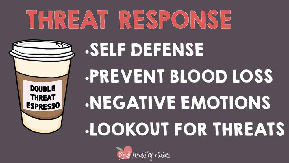 A3 Threat Response Espresso risks.png
