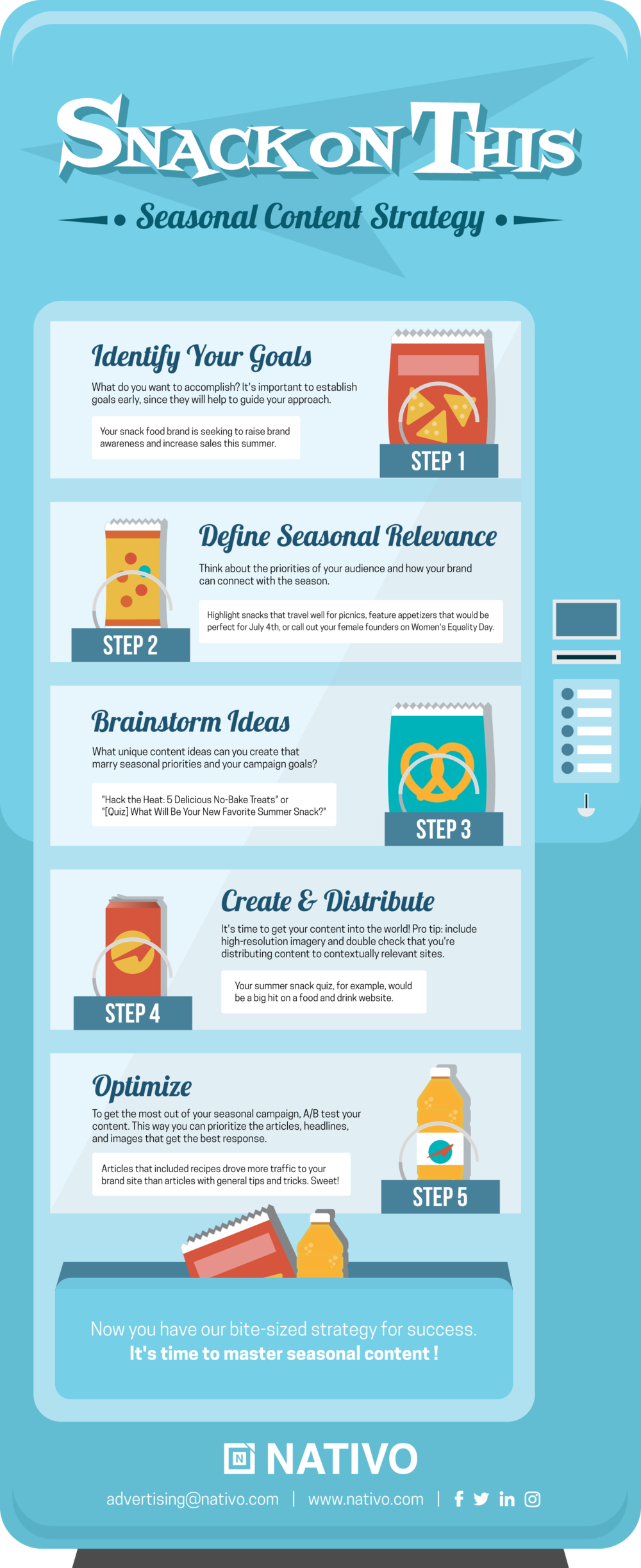 seasonal_content_strategy_infographic