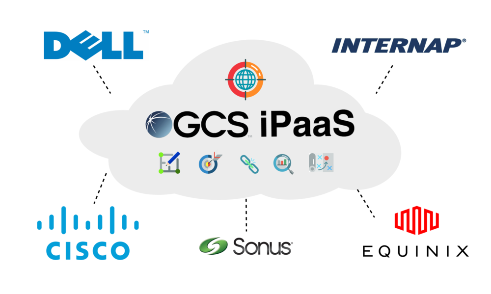 GCS Interconnect Platform as a Service