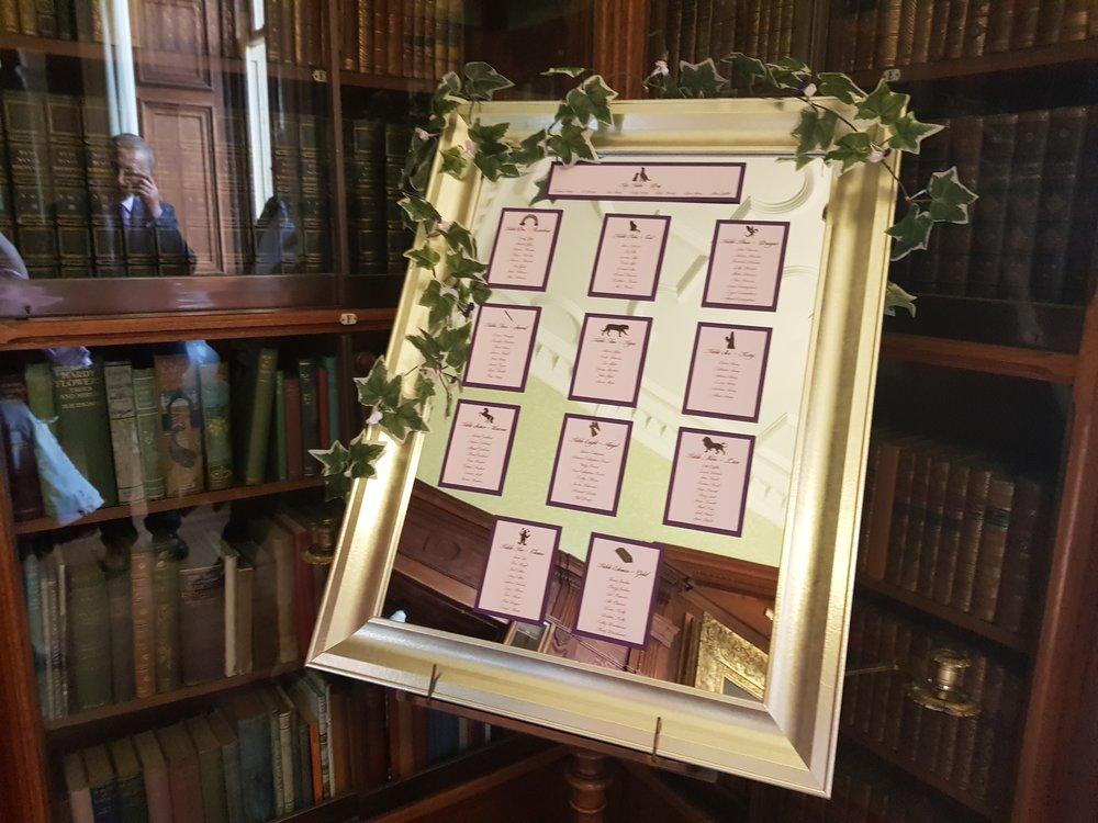 Wedding photo ideas: the table plan