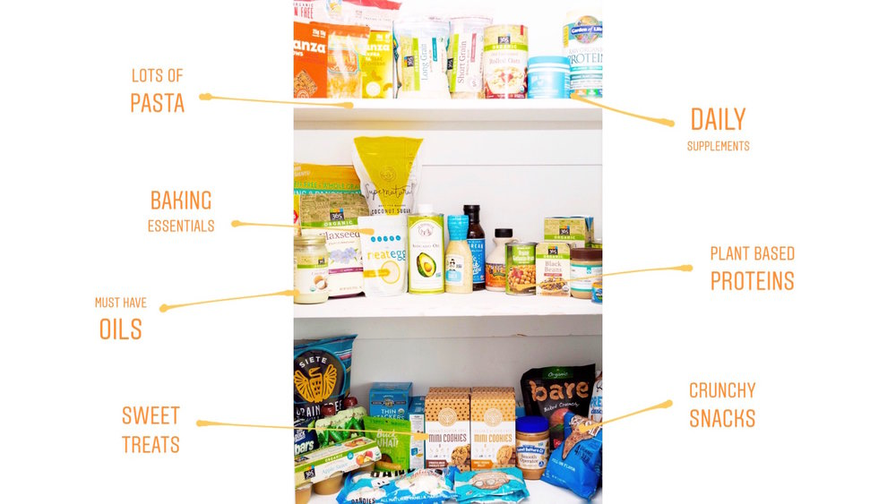 Pantry Organization from Partake Foods.JPG