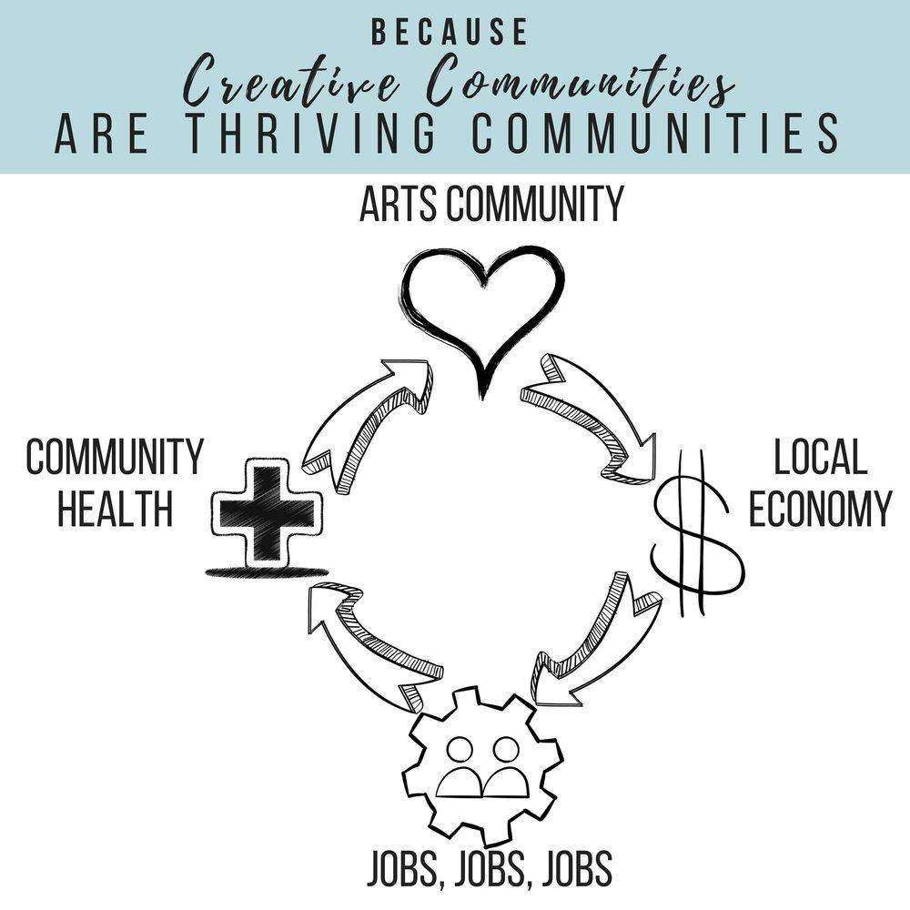 Creative Economy infographic.jpg