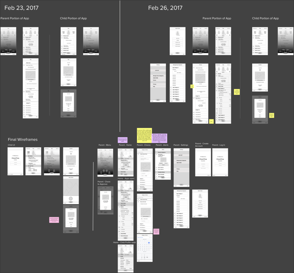 A Mural board of all of our wireframe screens with some notes attached (click to enlarge)