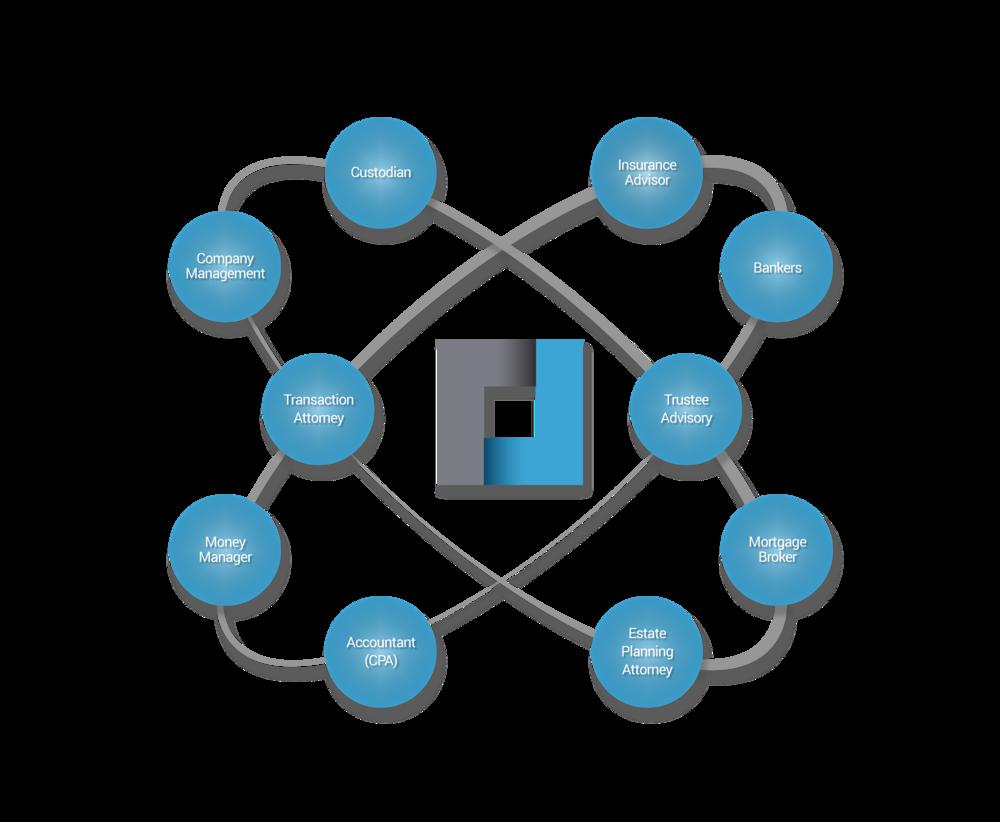 Advisory-Roles-Fi3-2017.png