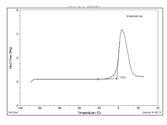 DIFFERENTIAL SCANNING CALORIMETR - To aid in thermal characterization to identify formulation critical transition temperatures for lyophilization cycle development.