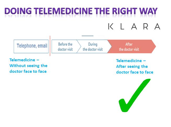 Klara Telemedicine App