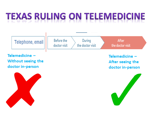 texas_medical_board_telemedicine_ruling1.png
