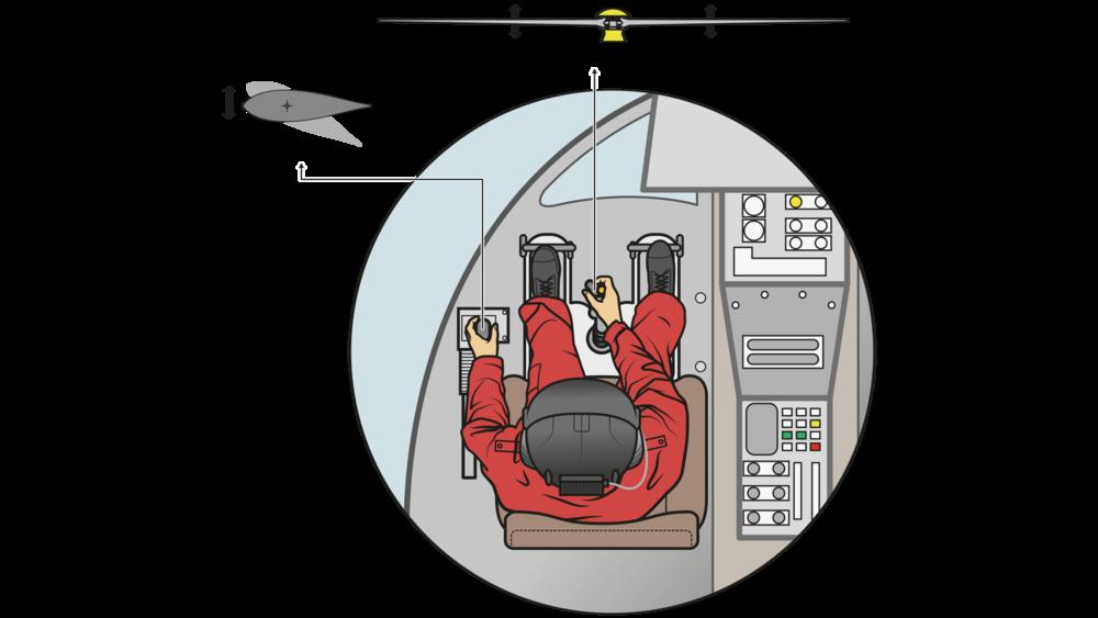 Infokraft_Norsk Luftambulanse