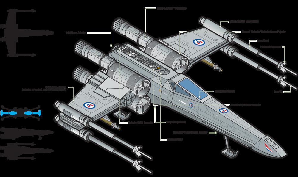 X-wing starfighter  Med sin sentrale rolle i slaget ved Yavin og ødeleggelsen av dødsstjernen, har X-wing starfighter tatt sin plass i historien. Den er bevæpnet med fire laserkanoner og to proton torpedobæreraketter. Det kan trekke sammen vingene og gå hyperdrive, og har med seg sin egen R2 astromech droid. Her er skipet i norske farger.