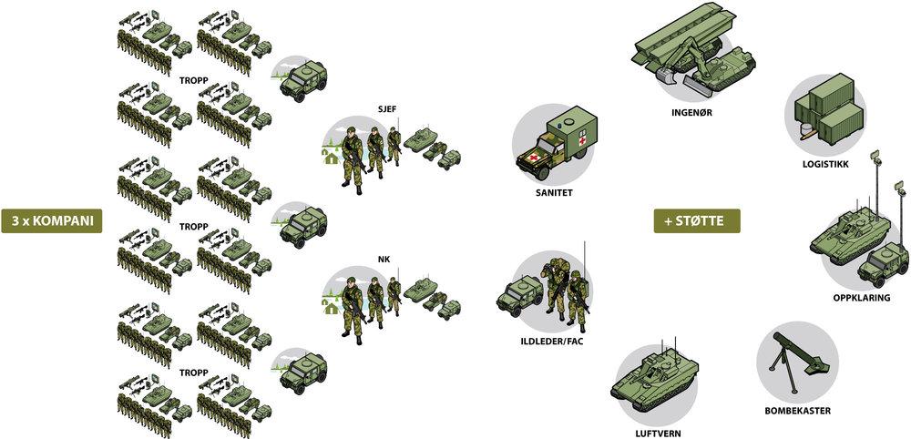 Bataljon