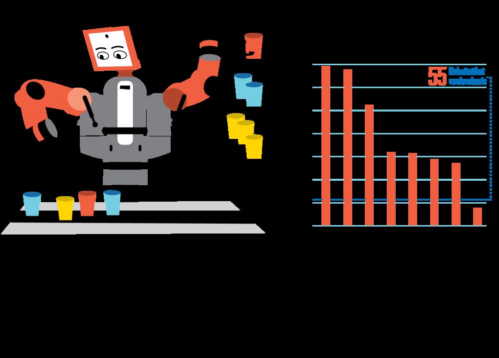 Infokraft_Teknologirådet_graf