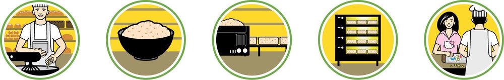 Infokraft_Brød og korn