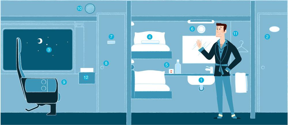 Konduktørens oppgaver før, under og etter reisen. Under opplæringen trykker man på tallene i bildet for å lese mer om hvilke oppgaver man har på NSB Sove.