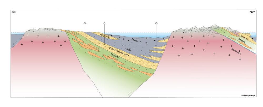Geologisk tverrsnitt