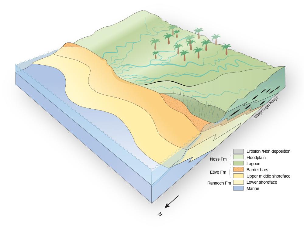 Paleogeografi av tidlig Bajocian (170.3 mya til 168.3 mya) periode.