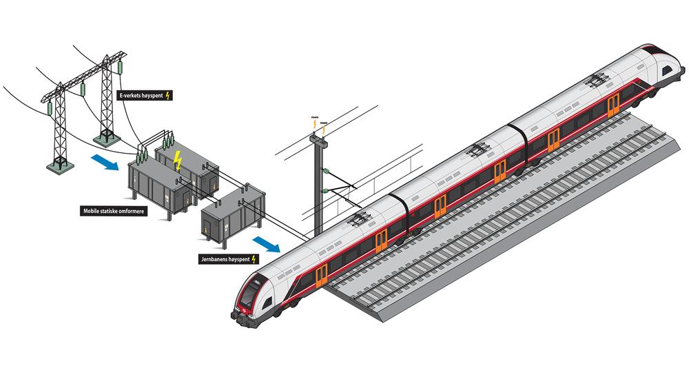 Jernbaneverket_8.png