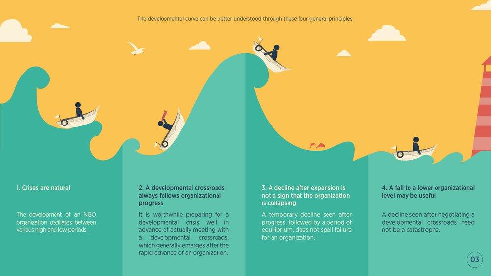 01-NGO-Governance-005.jpg