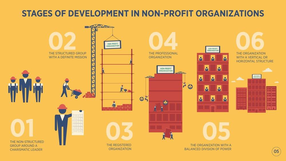 01-NGO-Governance-007.jpg
