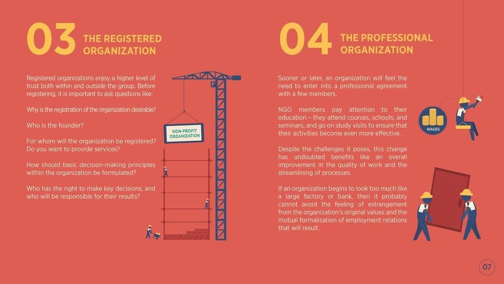 01-NGO-Governance-009.jpg