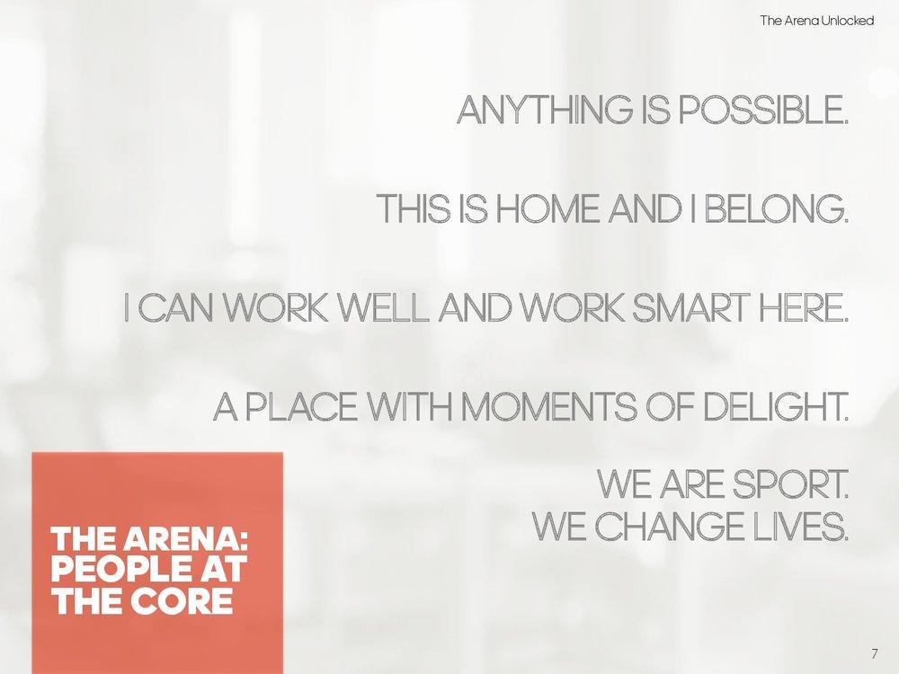Adidas-Arena-Manual-Version-2.3-009.jpg
