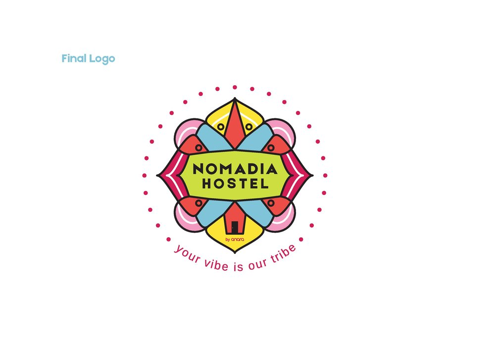 Brand Guideline_NomadiaHostel-page-006.jpg