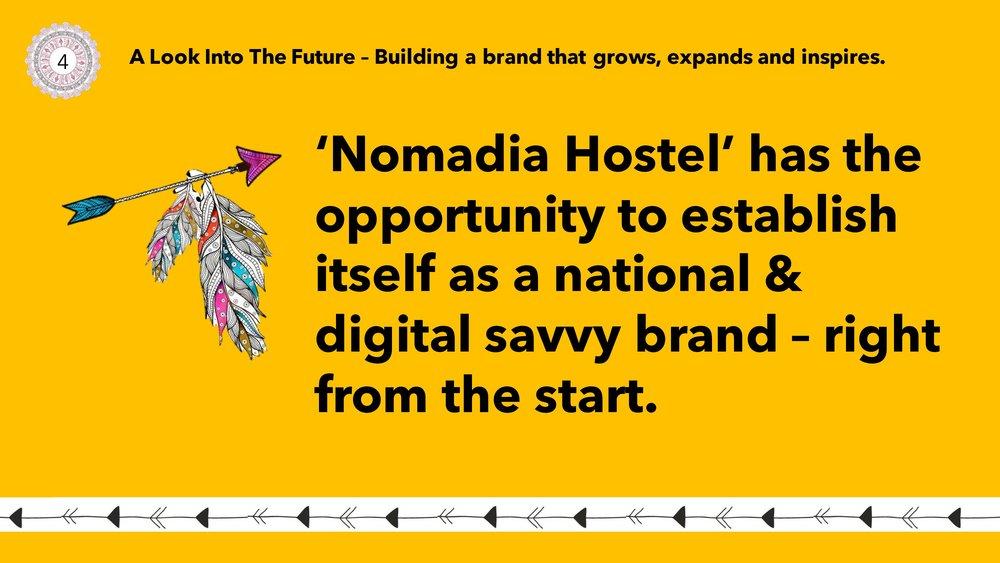 Nomadia_StrategyDocument-page-032.jpg