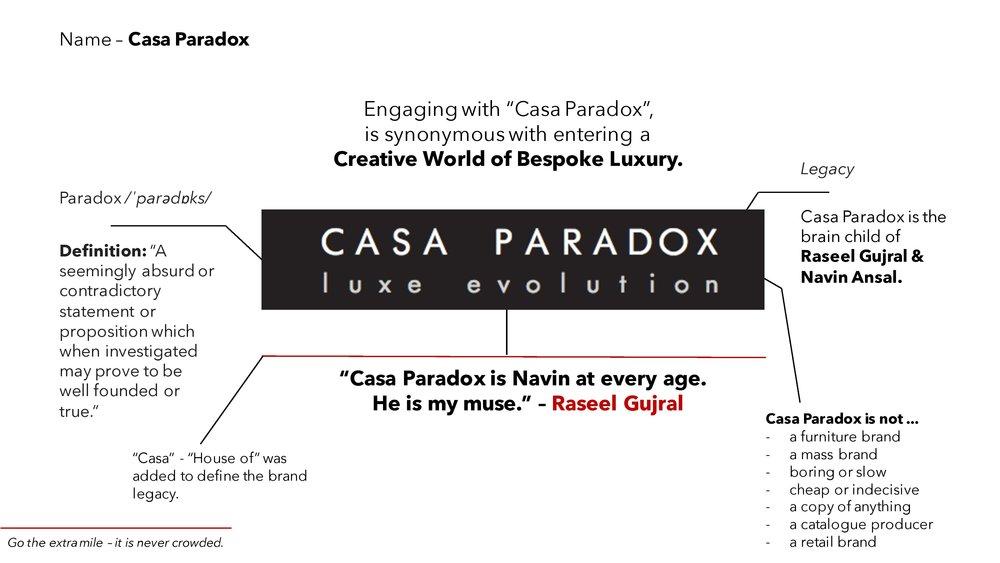 BrandGuideline_CasaParadox-page-006.jpg