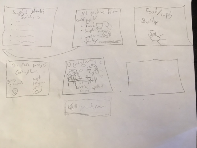 First storyboard draft!!! #2