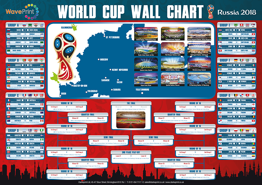 WavePrint World Cup 2018 Wall Chart.png