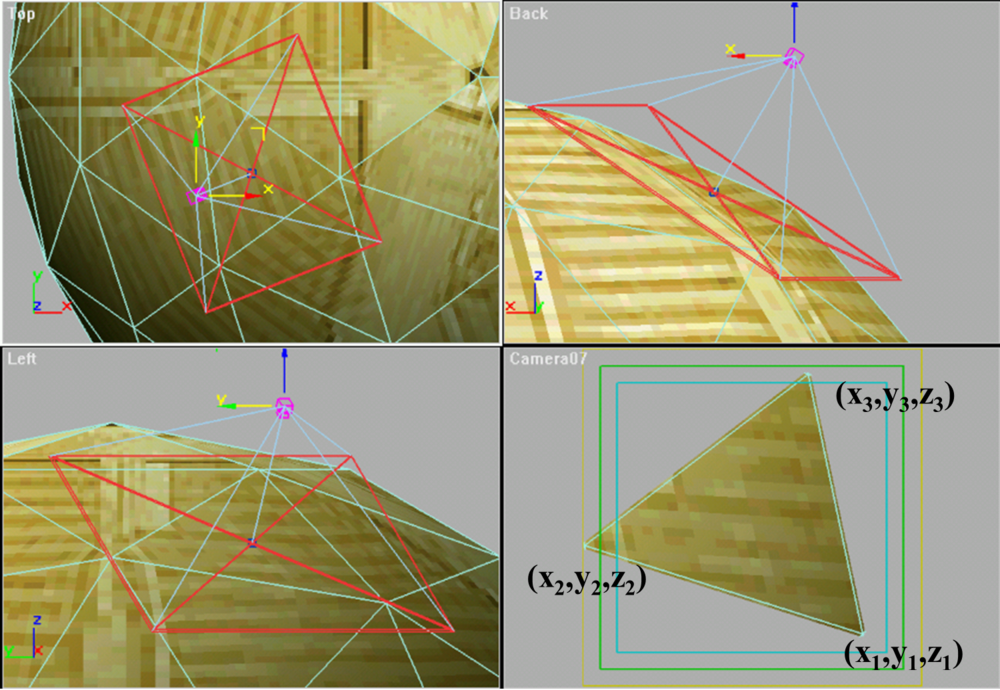 Slicing Triangles