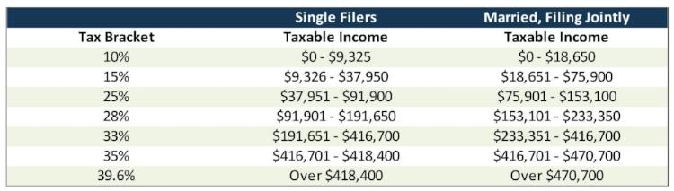 tax brackets.jpg