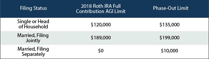 Roth Chart.jpg