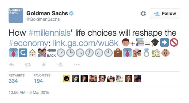 Emojis for Marketing