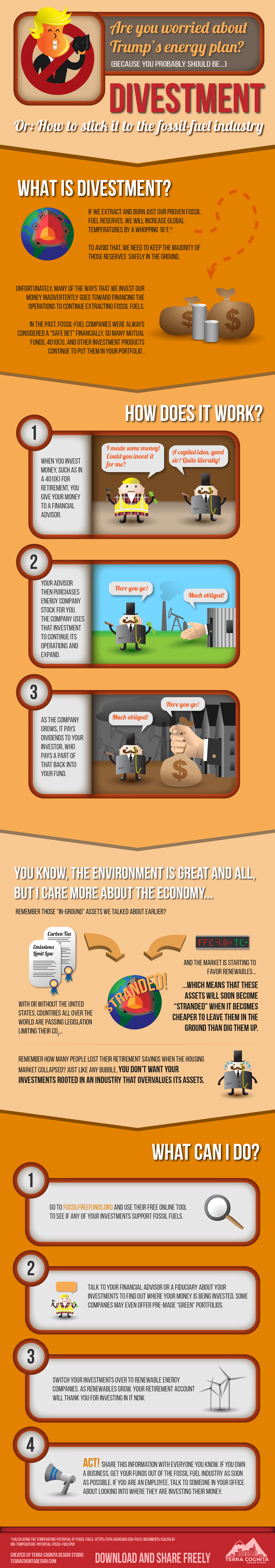 Divestment Infographic.png
