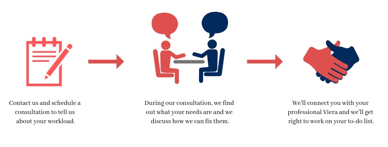 Contact+us+and+tell+us+about+your+workload.+%284%29.jpg