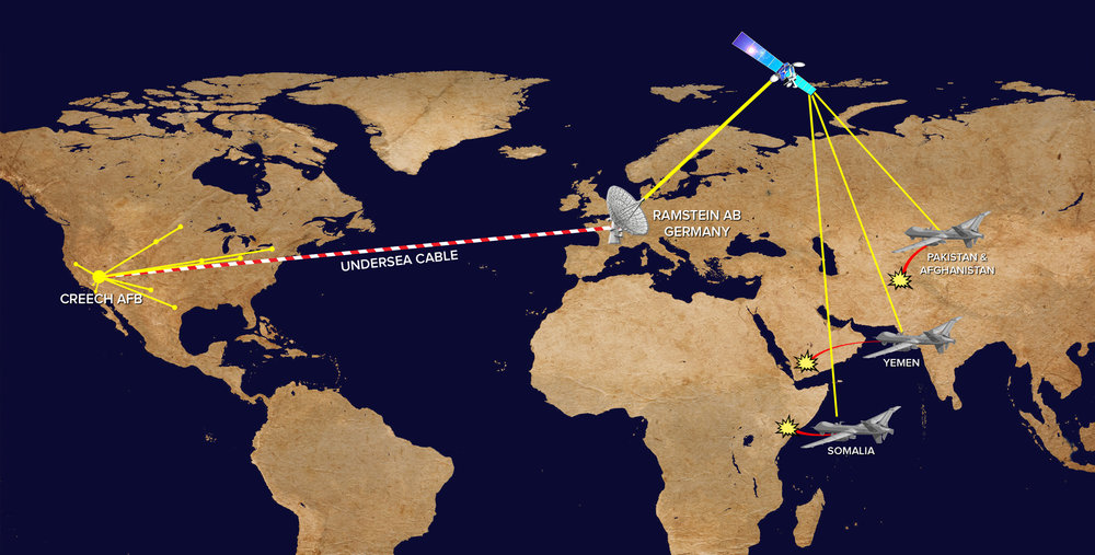 This diagram shows drone control signals being sent from Creech AFB near Las Vegas, NV to a satellite relay station at Ramstein AFB in Germany then to Reaper drones.  Other drone relay stations are located in Italy and Australia.  Diagram from The Intercept.com