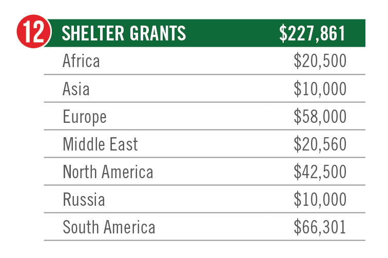 shelter-grants@4x-8.png