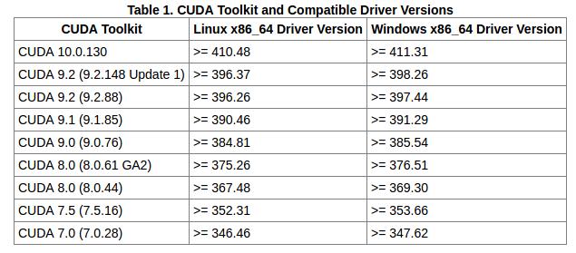 cuda_driver.png