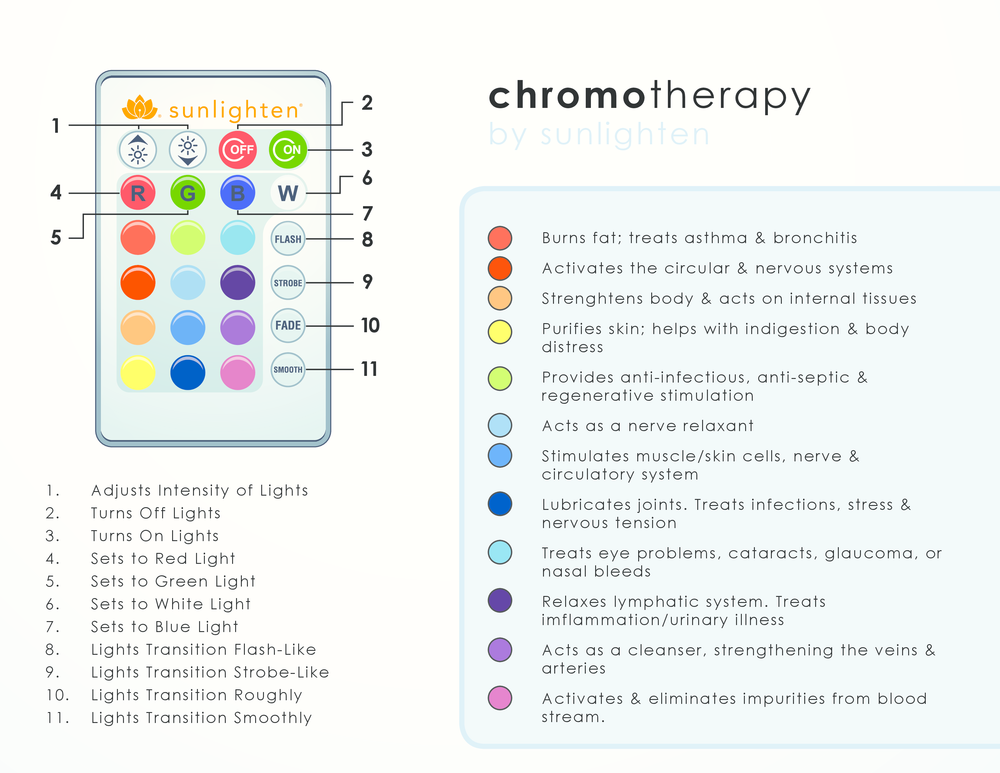 Chromotherapy-Remote-Color-Guide-Sig-mPulse.png