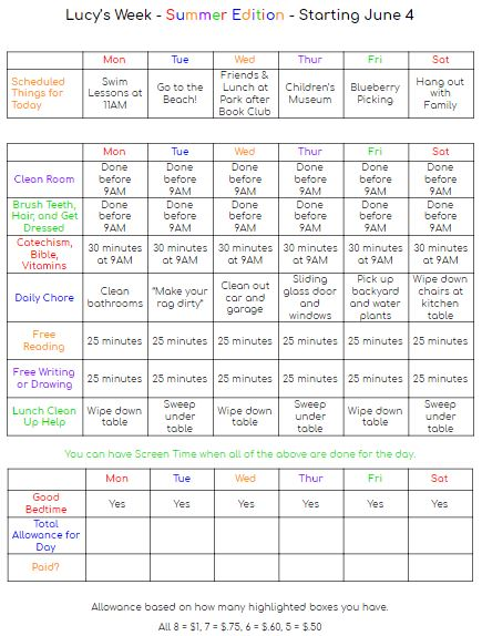 Weekly Summer Scheduling Super Simple Chore Chart And Checklist